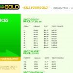 Cash For Gold Store Phoenix, AZ